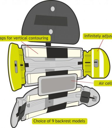 V trak chair diagram